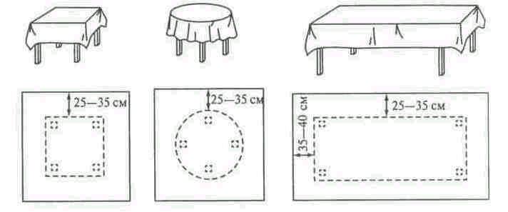 Kak-opredelit-razmer-skaterti-na-stol